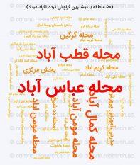 مناطق پرخطر کرونایی رفسنجان و کرمان را بشناسید