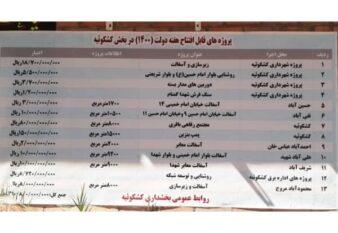 اعتبارِ بی اعتبارِ یک پروژه در هفته دولت در رفسنجان!